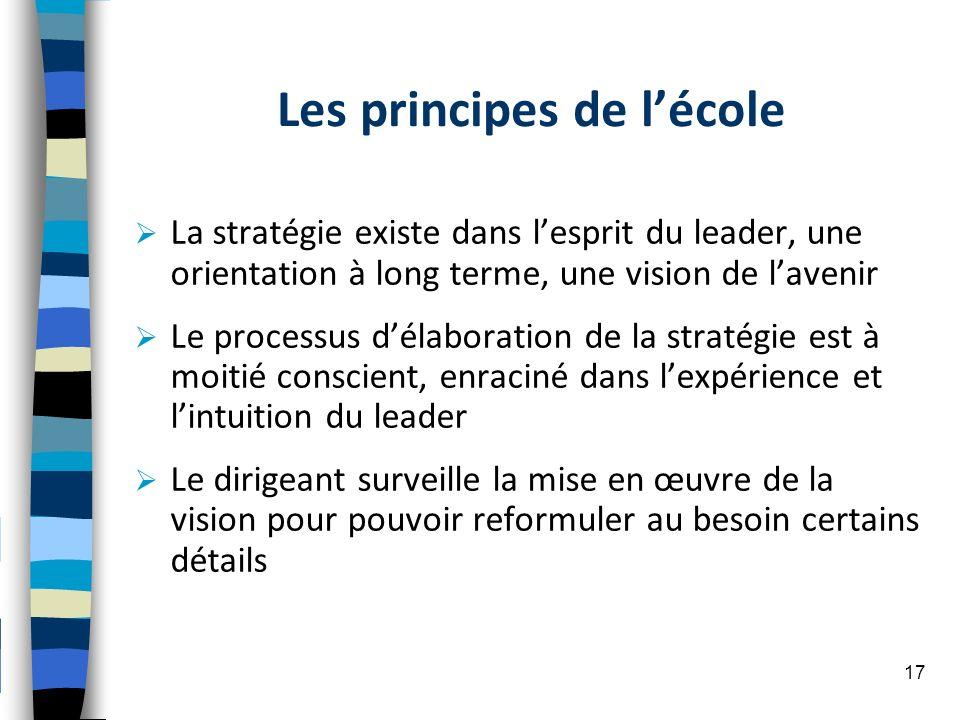 Les principes de lécole La stratégie existe dans lesprit du leader, une orientation à long terme, une vision de lavenir Le processus délaboration de l