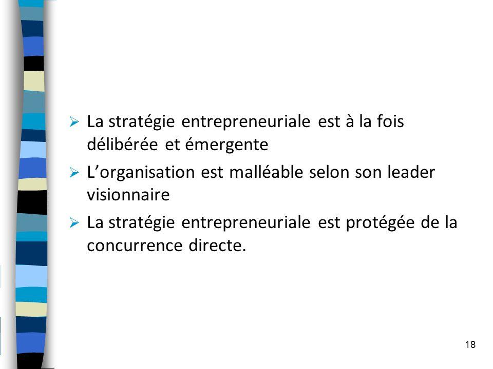 La stratégie entrepreneuriale est à la fois délibérée et émergente Lorganisation est malléable selon son leader visionnaire La stratégie entrepreneuri