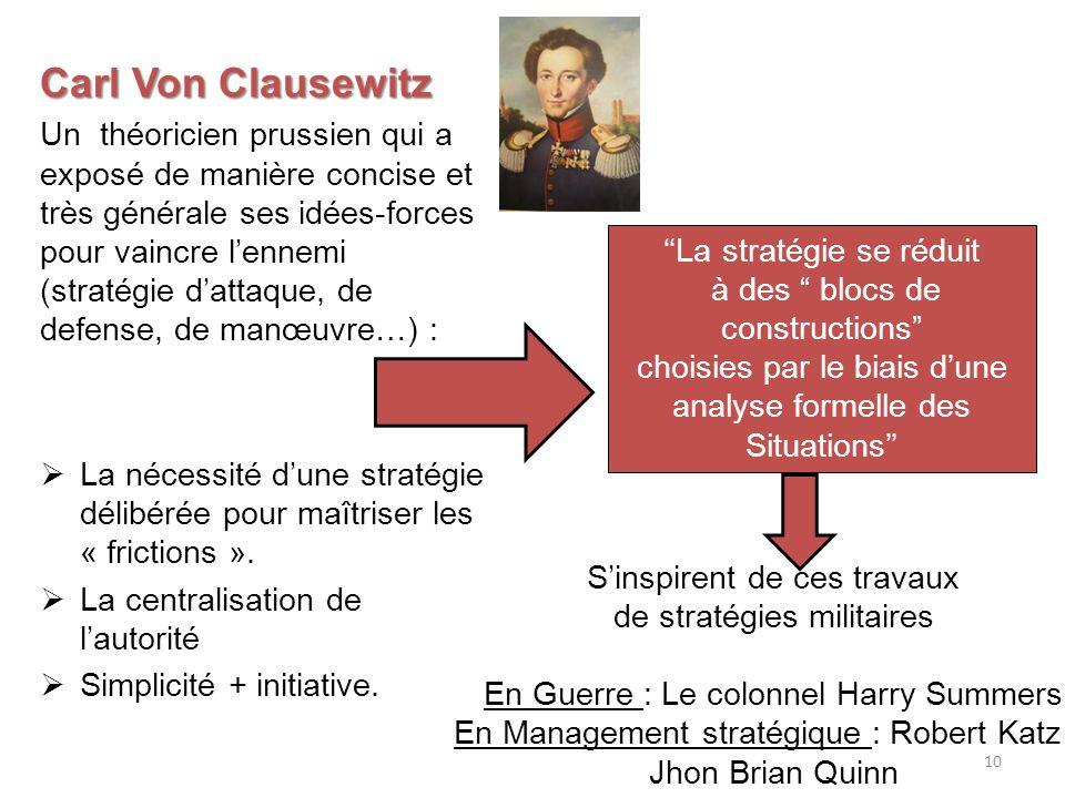 Carl Von Clausewitz Un théoricien prussien qui a exposé de manière concise et très générale ses idées-forces pour vaincre lennemi (stratégie dattaque,