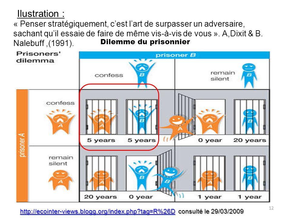 Ilustration : « Penser stratégiquement, cest lart de surpasser un adversaire, sachant quil essaie de faire de même vis-à-vis de vous ». A,Dixit & B. N