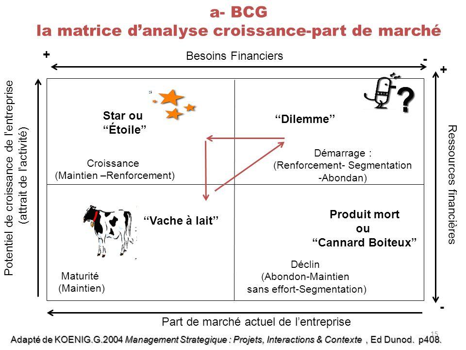 a- BCG la matrice danalyse croissance-part de marché Star ou Étoile Dilemme Vache à lait Produit mort ou Cannard Boiteux Part de marché actuel de lent