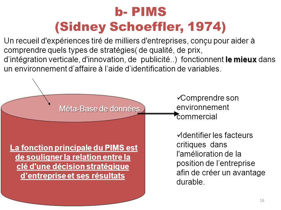 b- PIMS (Sidney Schoeffler, 1974) La fonction principale du PIMS est de souligner la relation entre la clé d'une décision stratégique dentreprise et s