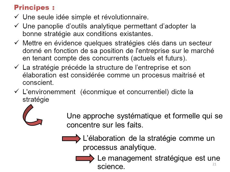 Principes : Une seule idée simple et révolutionnaire. Une panoplie doutils analytique permettant dadopter la bonne stratégie aux conditions existantes