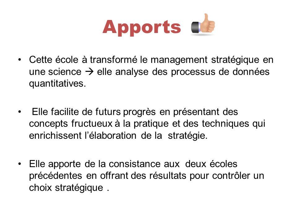 Apports Cette école à transformé le management stratégique en une science elle analyse des processus de données quantitatives. Elle facilite de futurs