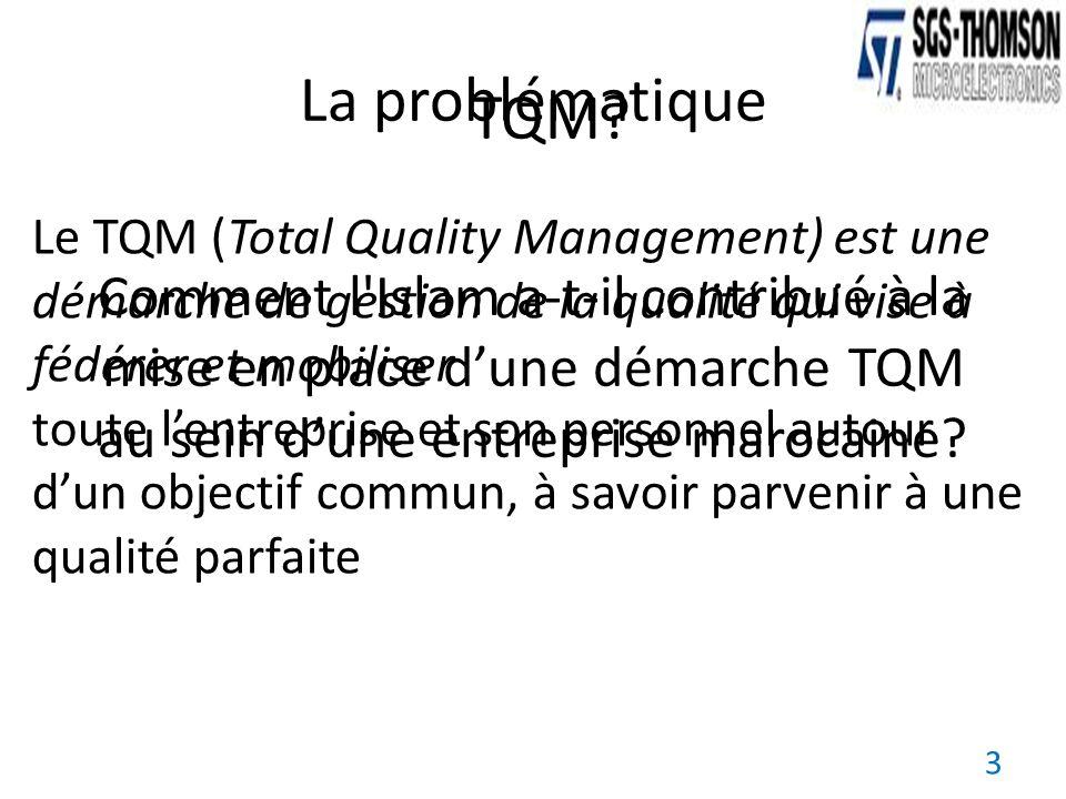 Comment l'Islam a-t-il contribué à la mise en place dune démarche TQM au sein dune entreprise marocaine? 3 La problématique TQM? Le TQM (Total Quality