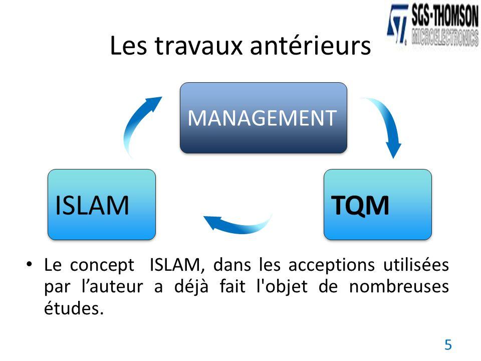 Les travaux antérieurs Le concept ISLAM, dans les acceptions utilisées par lauteur a déjà fait l'objet de nombreuses études. ISLAM MANAGEMENT TQM 5