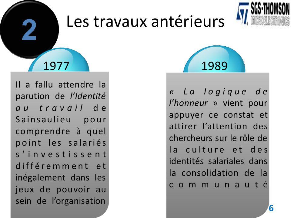 2 Les travaux antérieurs 6 1977 Il a fallu attendre la parution de lIdentité au travail de Sainsaulieu pour comprendre à quel point les salariés sinve