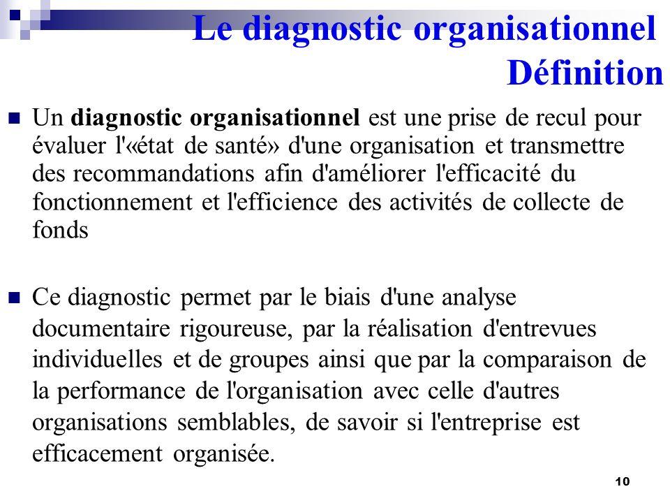 10 Un diagnostic organisationnel est une prise de recul pour évaluer l'«état de santé» d'une organisation et transmettre des recommandations afin d'am