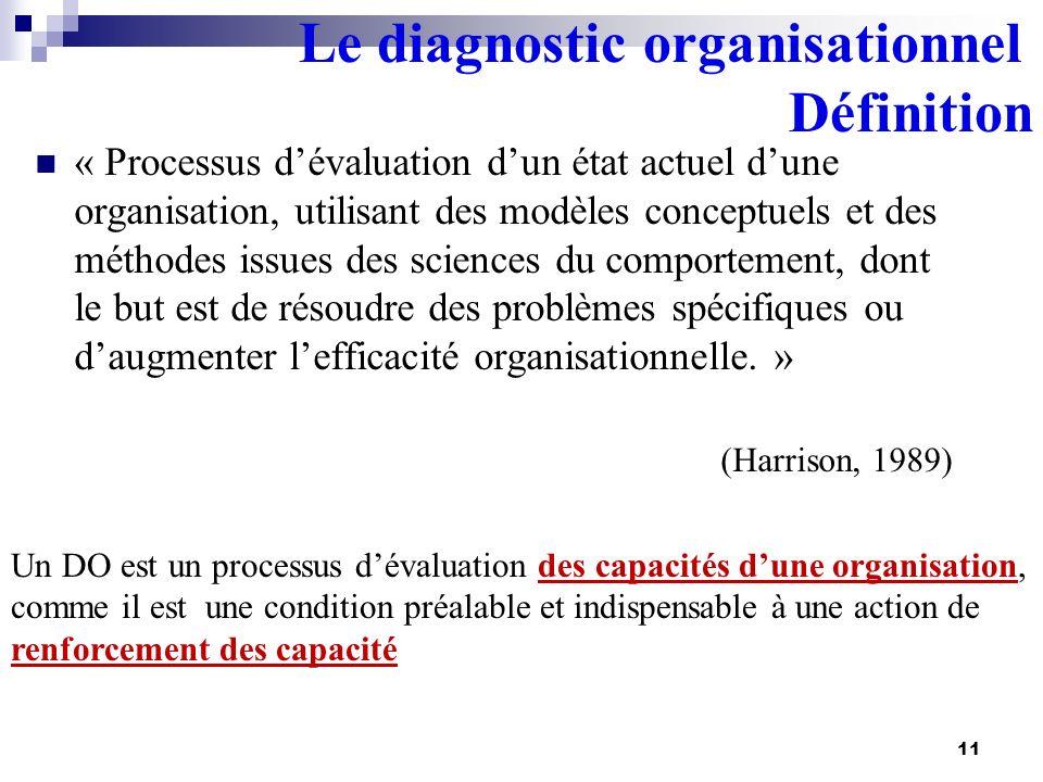« Processus dévaluation dun état actuel dune organisation, utilisant des modèles conceptuels et des méthodes issues des sciences du comportement, dont