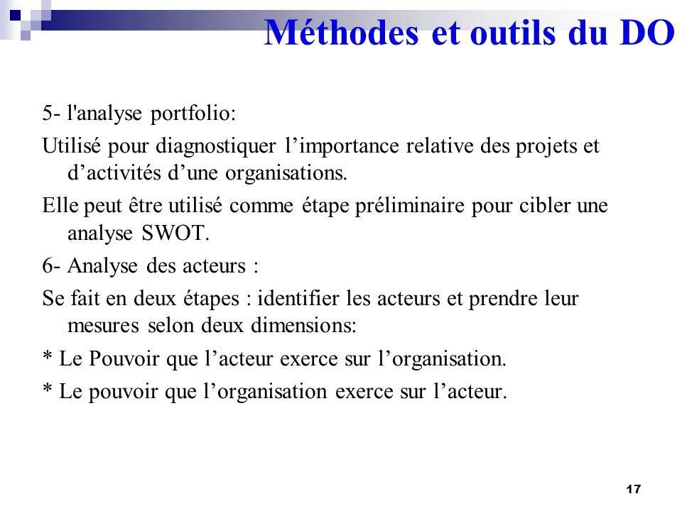 5- l'analyse portfolio: Utilisé pour diagnostiquer limportance relative des projets et dactivités dune organisations. Elle peut être utilisé comme éta