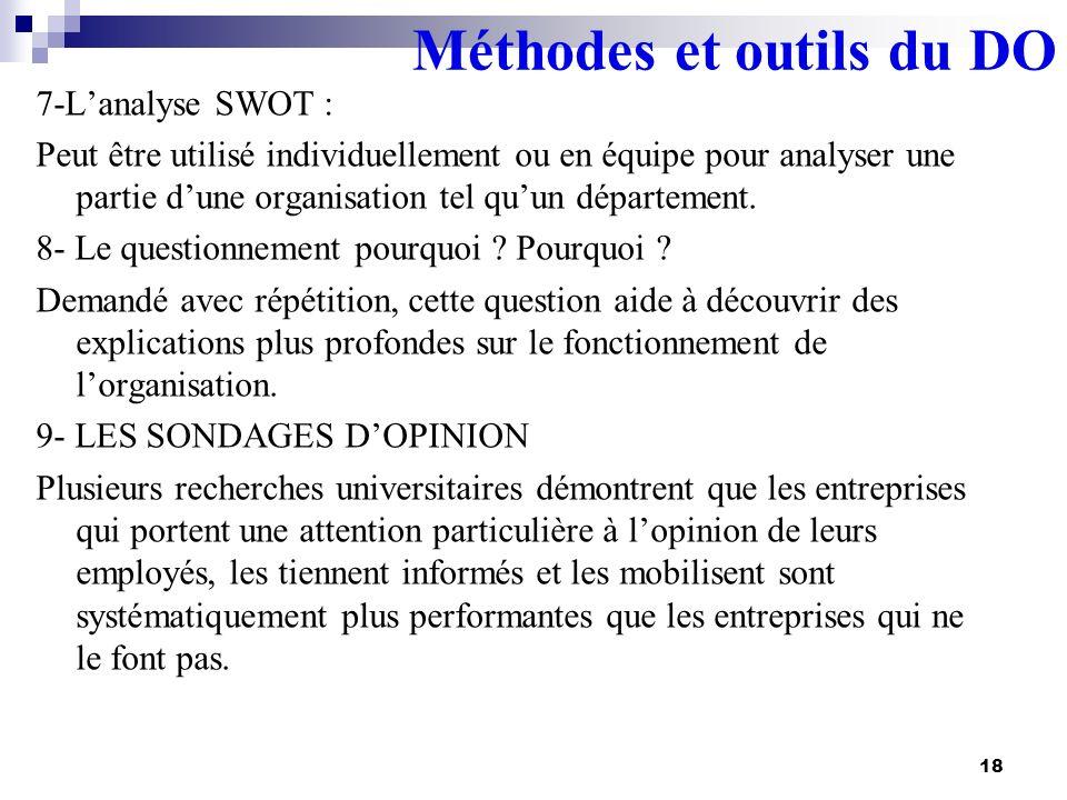 7-Lanalyse SWOT : Peut être utilisé individuellement ou en équipe pour analyser une partie dune organisation tel quun département. 8- Le questionnemen