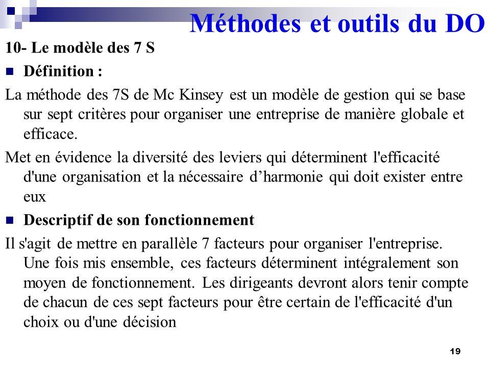 10- Le modèle des 7 S Définition : La méthode des 7S de Mc Kinsey est un modèle de gestion qui se base sur sept critères pour organiser une entreprise