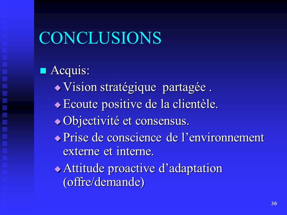 36 CONCLUSIONS Acquis: Acquis: Vision stratégique partagée. Vision stratégique partagée. Ecoute positive de la clientèle. Ecoute positive de la client