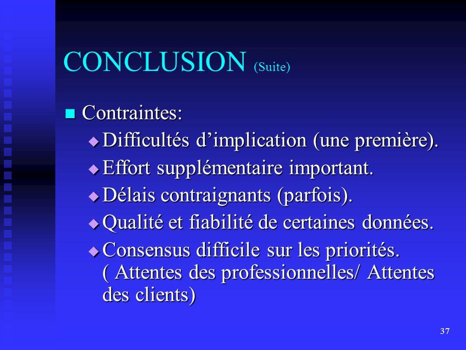 37 CONCLUSION (Suite) Contraintes: Contraintes: Difficultés dimplication (une première). Difficultés dimplication (une première). Effort supplémentair