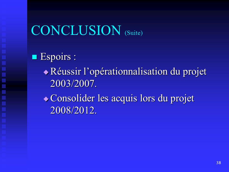 38 CONCLUSION (Suite) Espoirs : Espoirs : Réussir lopérationnalisation du projet 2003/2007. Réussir lopérationnalisation du projet 2003/2007. Consolid