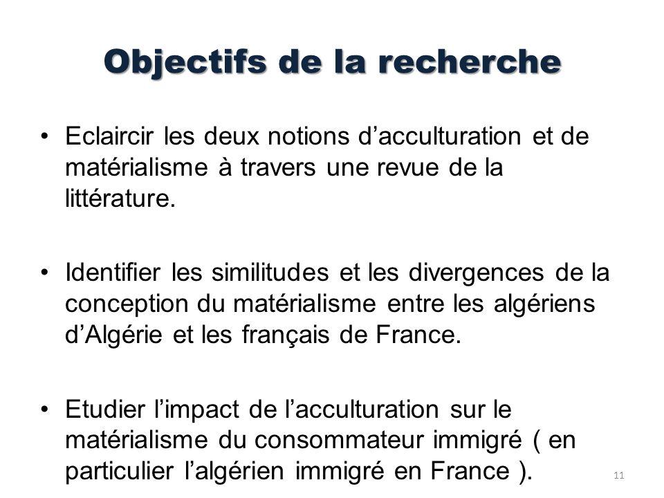 Objectifs de la recherche Eclaircir les deux notions dacculturation et de matérialisme à travers une revue de la littérature. Identifier les similitud