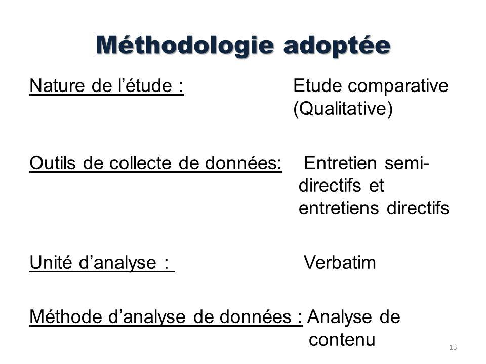 Méthodologie adoptée Nature de létude : Etude comparative (Qualitative) Outils de collecte de données: Entretien semi- directifs et entretiens directi