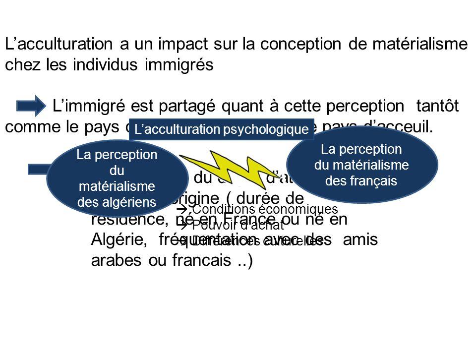 Lacculturation a un impact sur la conception de matérialisme chez les individus immigrés Limmigré est partagé quant à cette perception tantôt comme le pays dorigine tantôt comme le pays dacceuil.