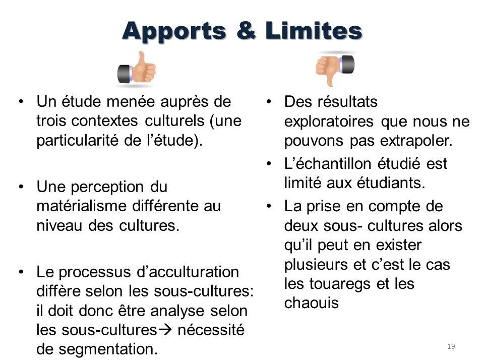 Apports & Limites Un étude menée auprès de trois contextes culturels (une particularité de létude). Une perception du matérialisme différente au nivea