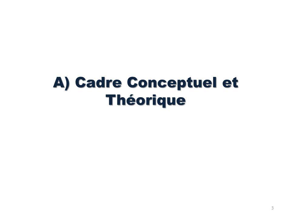 A) Cadre Conceptuel et Théorique 3
