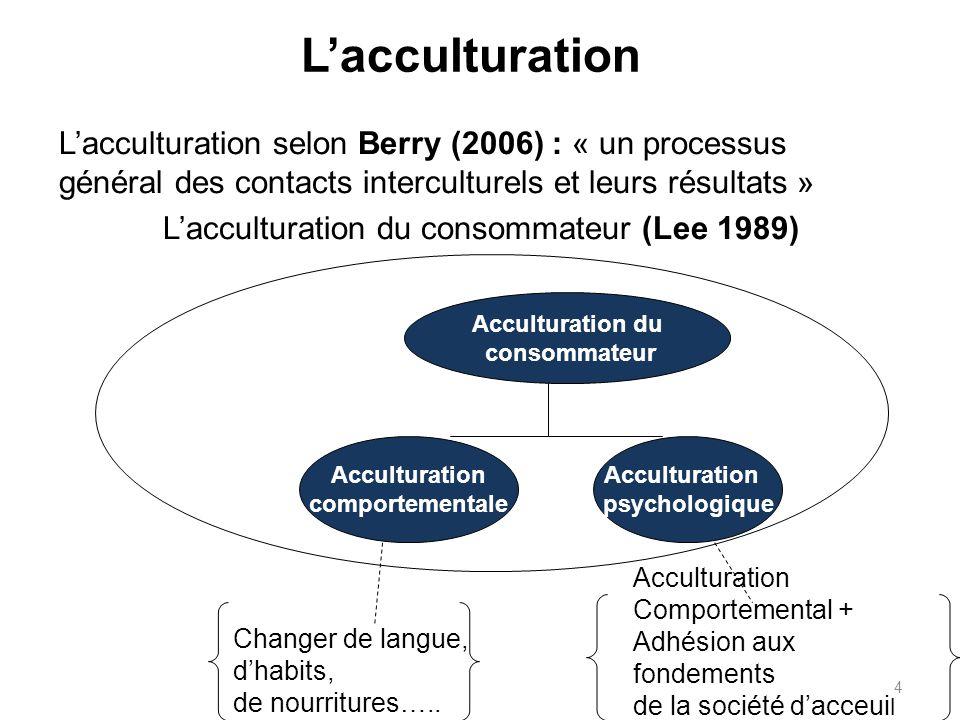 Lacculturation selon Berry (2006) : « un processus général des contacts interculturels et leurs résultats » Lacculturation du consommateur (Lee 1989)