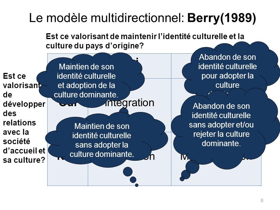 Le modèle multidirectionnel: Berry(1989) OuiNon OuiIntégrationAssimilation NonSéparationMarginalisation Maintien de son identité culturelle et adoptio