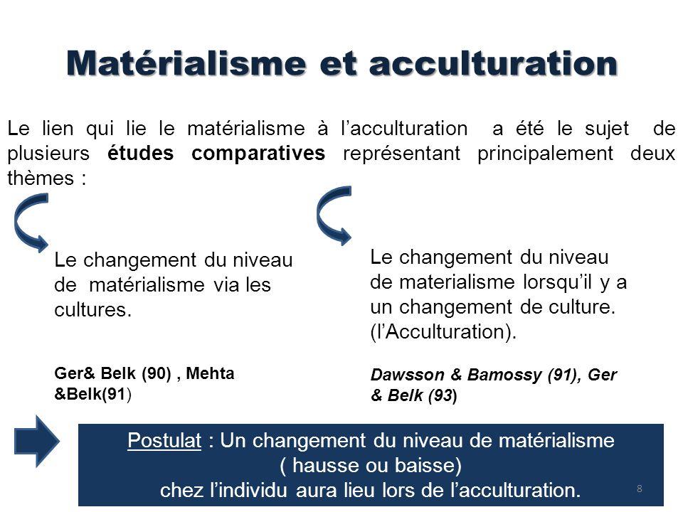 Matérialisme et acculturation Le lien qui lie le matérialisme à lacculturation a été le sujet de plusieurs études comparatives représentant principale