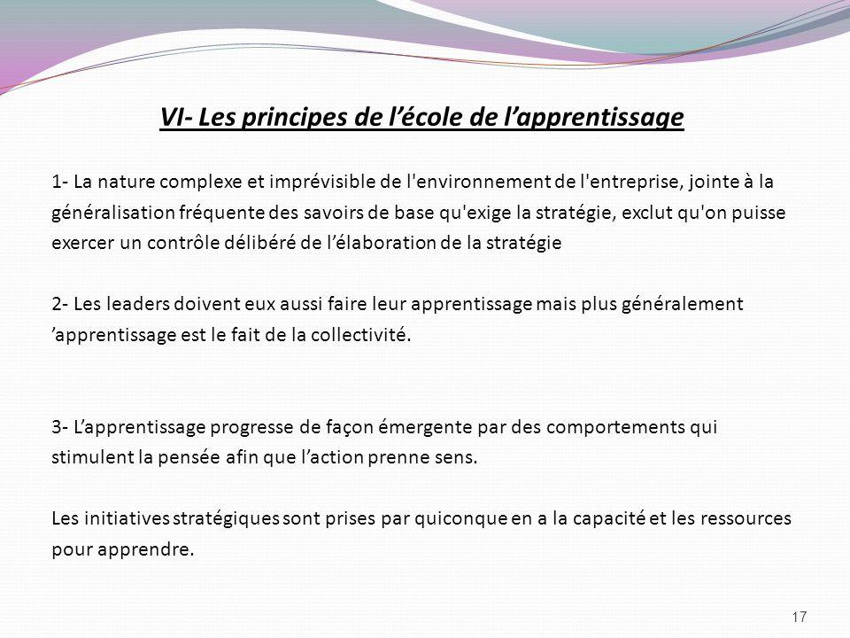 VI- Les principes de lécole de lapprentissage 1- La nature complexe et imprévisible de l'environnement de l'entreprise, jointe à la généralisation fré