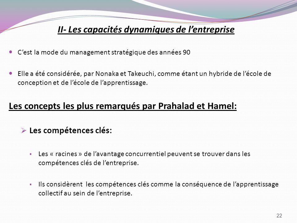 II- Les capacités dynamiques de lentreprise Cest la mode du management stratégique des années 90 Elle a été considérée, par Nonaka et Takeuchi, comme