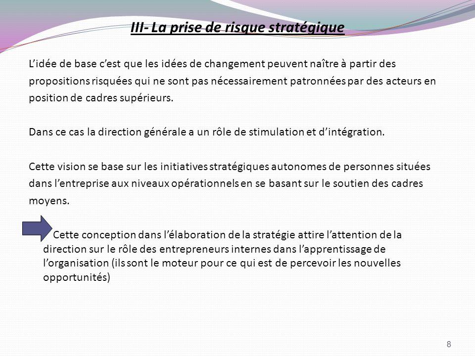 IV- La stratégie émergente Dans un travail mené à la faculté de gestion de luniversité McGill La stratégie délibérée La stratégie émergente (*elle met laccent sur le contrôle (elle met laccent sur lapprentissage comprendre par laction ce que les *elle a été reconnue par les 3écoles normatives) intentions voulaient être à lorigine ) 9