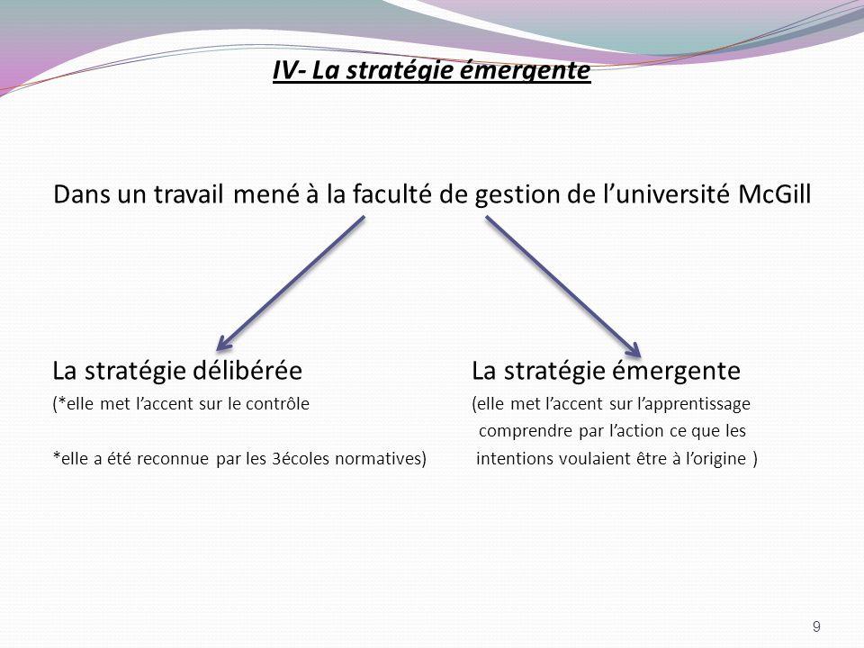 IV- La stratégie émergente Dans un travail mené à la faculté de gestion de luniversité McGill La stratégie délibérée La stratégie émergente (*elle met