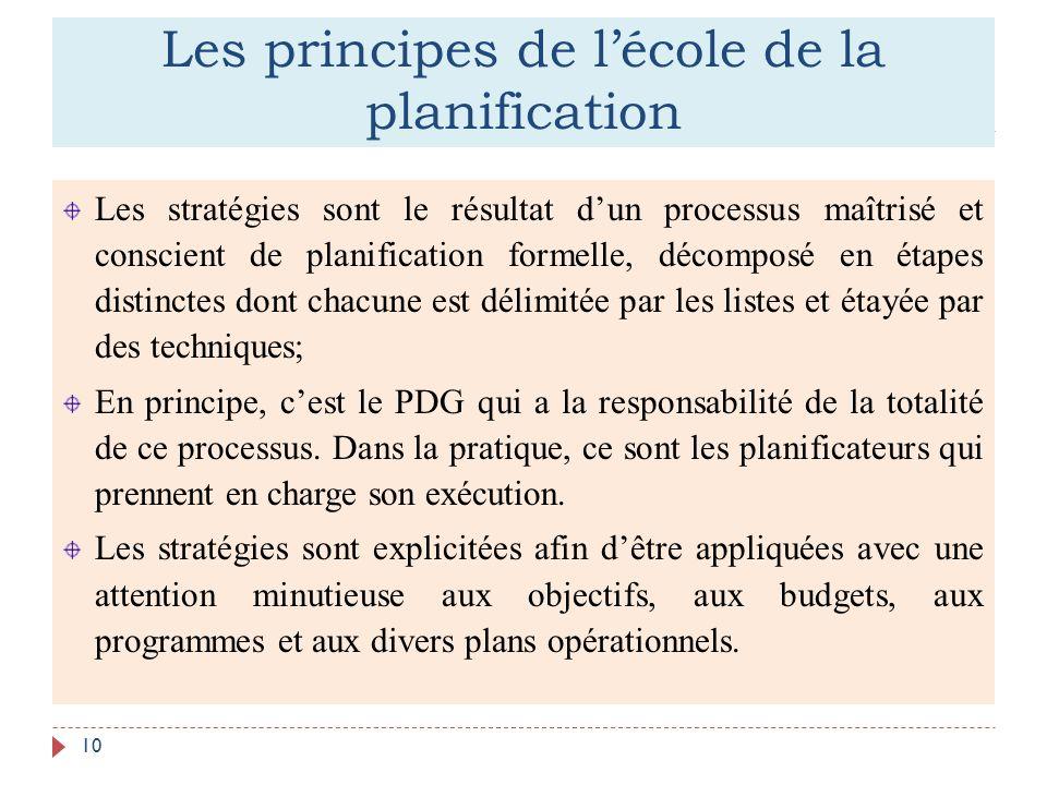 Les principes de lécole de la planification 10 Les stratégies sont le résultat dun processus maîtrisé et conscient de planification formelle, décompos