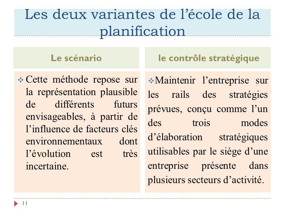 Les deux variantes de lécole de la planification Le scénario le contrôle stratégique 11 Cette méthode repose sur la représentation plausible de différ