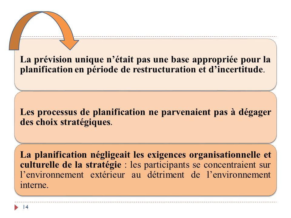 14 La prévision unique nétait pas une base appropriée pour la planification en période de restructuration et dincertitude. Les processus de planificat