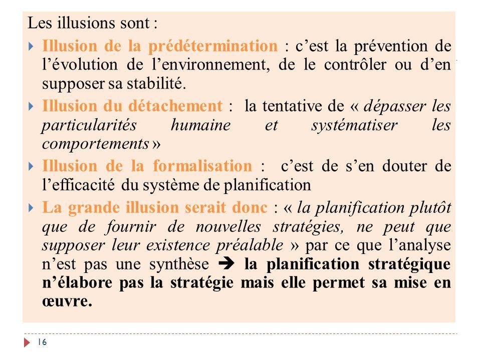 16 Les illusions sont : Illusion de la prédétermination : cest la prévention de lévolution de lenvironnement, de le contrôler ou den supposer sa stabi