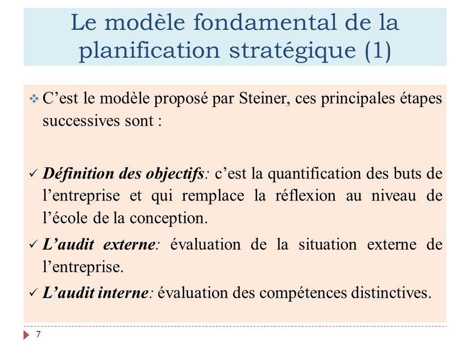 Le modèle fondamental de la planification stratégique (1) 7 Cest le modèle proposé par Steiner, ces principales étapes successives sont : Définition d