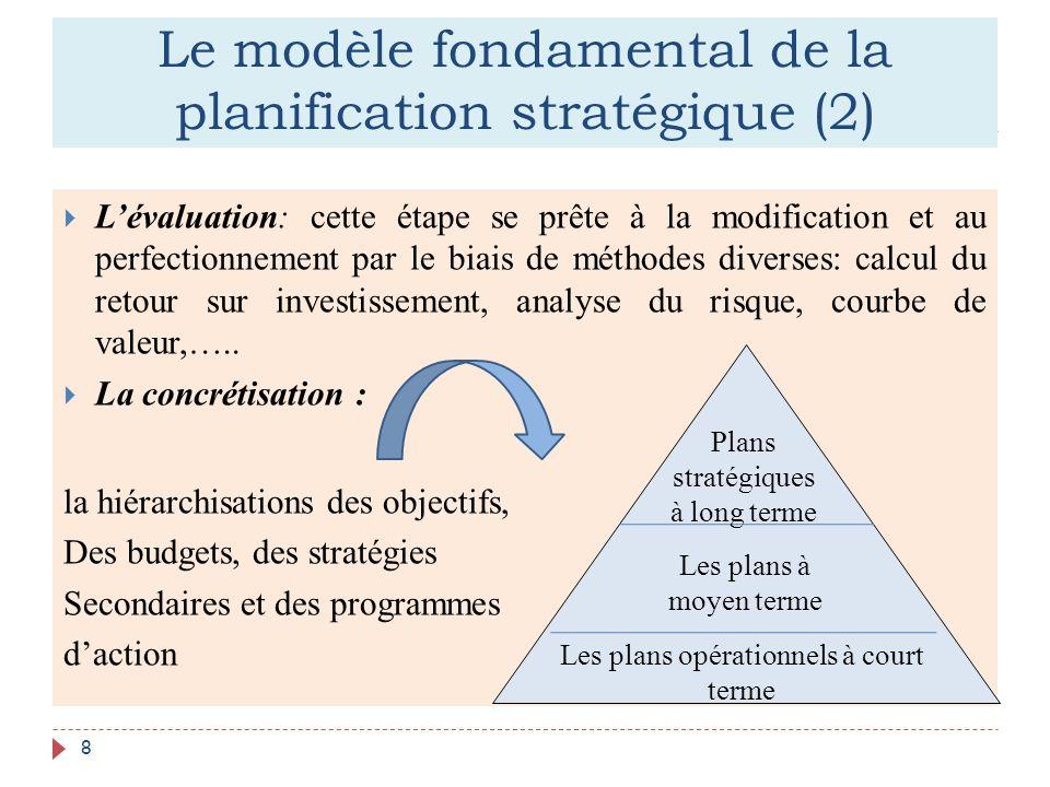 Le modèle fondamental de la planification stratégique (2) 8 Lévaluation: cette étape se prête à la modification et au perfectionnement par le biais de