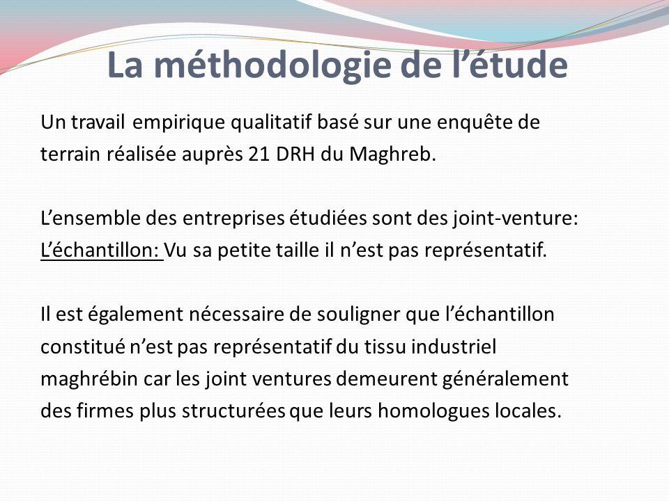 La méthodologie de létude Un travail empirique qualitatif basé sur une enquête de terrain réalisée auprès 21 DRH du Maghreb. Lensemble des entreprises