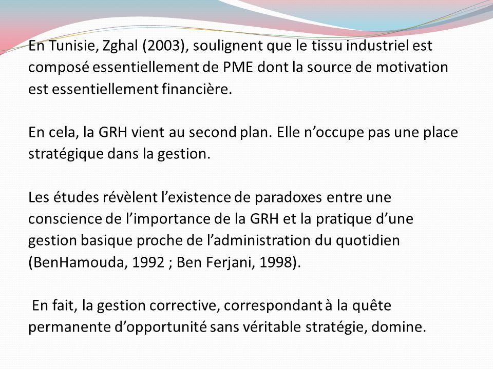 En Tunisie, Zghal (2003), soulignent que le tissu industriel est composé essentiellement de PME dont la source de motivation est essentiellement finan