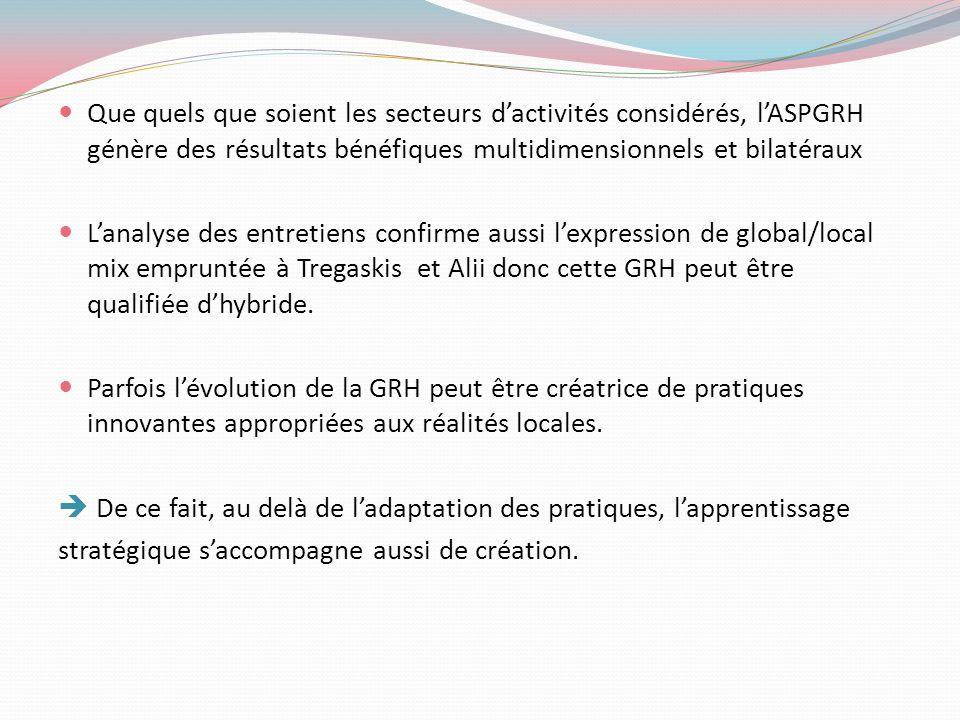 Que quels que soient les secteurs dactivités considérés, lASPGRH génère des résultats bénéfiques multidimensionnels et bilatéraux Lanalyse des entreti
