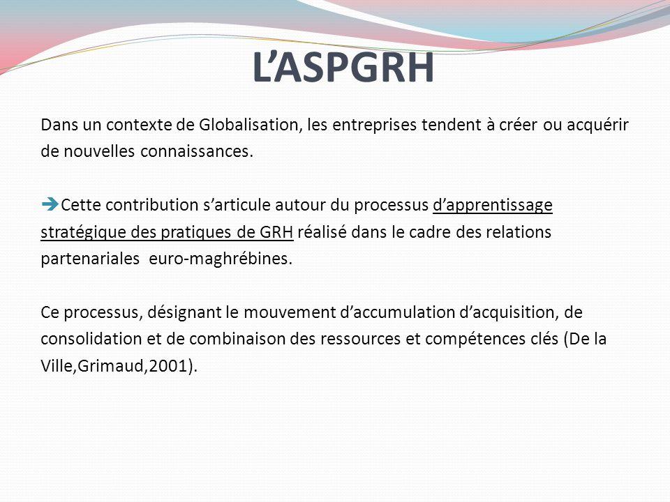 LASPGRH Dans un contexte de Globalisation, les entreprises tendent à créer ou acquérir de nouvelles connaissances. Cette contribution sarticule autour