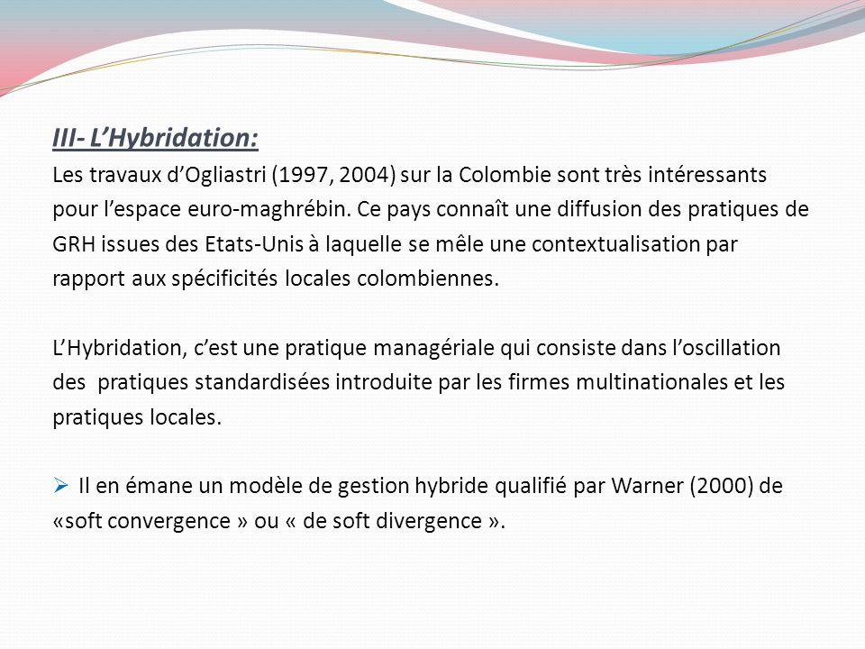 III- LHybridation: Les travaux dOgliastri (1997, 2004) sur la Colombie sont très intéressants pour lespace euro-maghrébin. Ce pays connaît une diffusi