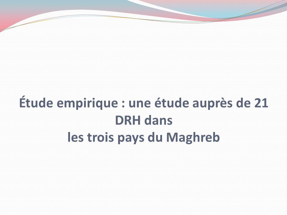 Étude empirique : une étude auprès de 21 DRH dans les trois pays du Maghreb