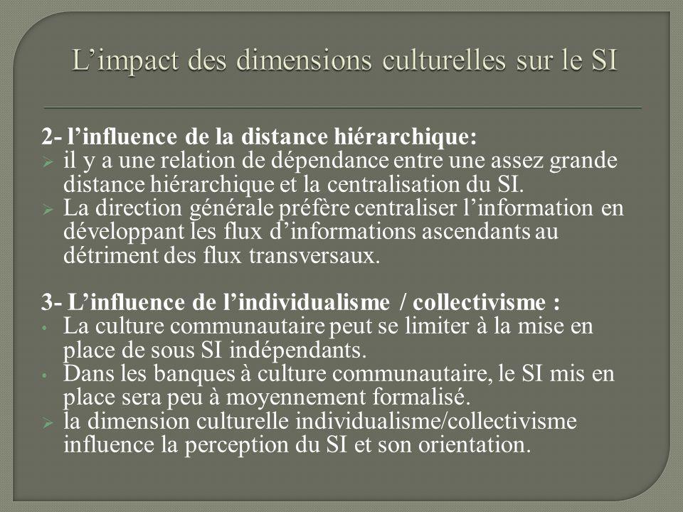 2- linfluence de la distance hiérarchique: il y a une relation de dépendance entre une assez grande distance hiérarchique et la centralisation du SI.