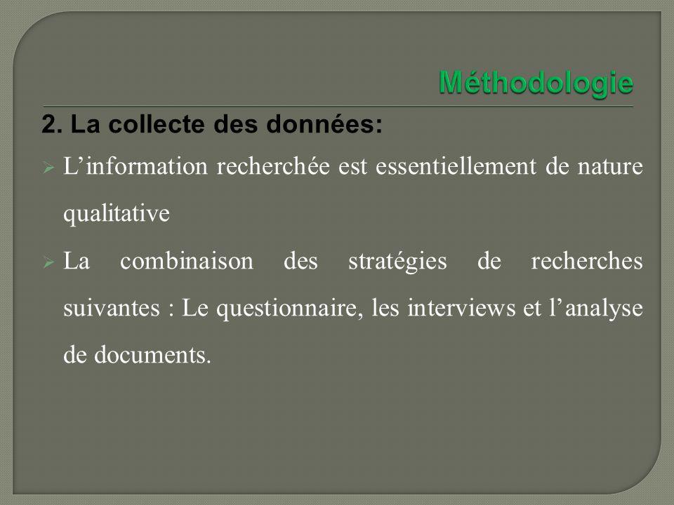 2. La collecte des données: Linformation recherchée est essentiellement de nature qualitative La combinaison des stratégies de recherches suivantes :