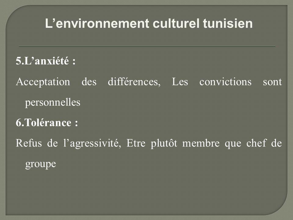 5.Lanxiété : Acceptation des différences, Les convictions sont personnelles 6.Tolérance : Refus de lagressivité, Etre plutôt membre que chef de groupe Lenvironnement culturel tunisien