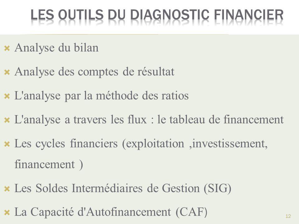Analyse du bilan Analyse des comptes de résultat L'analyse par la méthode des ratios L'analyse a travers les flux : le tableau de financement Les cycl