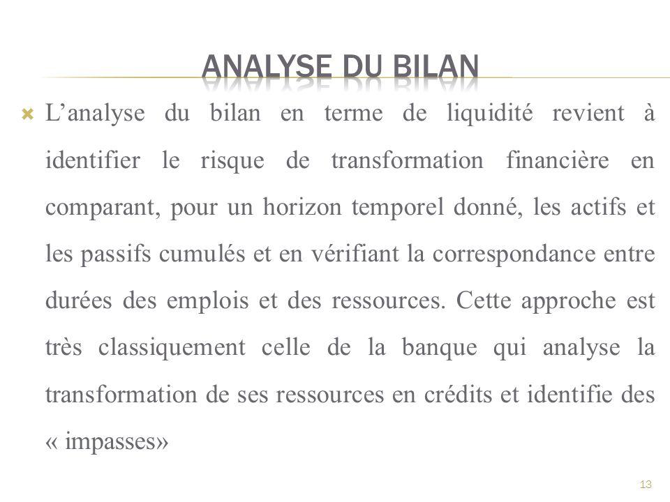 Lanalyse du bilan en terme de liquidité revient à identifier le risque de transformation financière en comparant, pour un horizon temporel donné, les