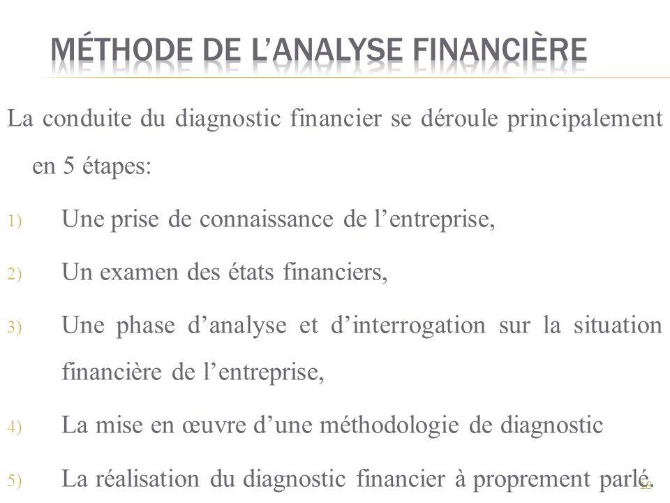 La conduite du diagnostic financier se déroule principalement en 5 étapes: 1) Une prise de connaissance de lentreprise, 2) Un examen des états financi