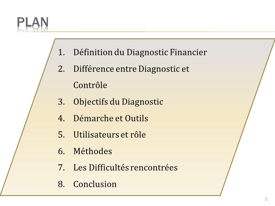 2 1.Définition du Diagnostic Financier 2.Différence entre Diagnostic et Contrôle 3.Objectifs du Diagnostic 4.Démarche et Outils 5.Utilisateurs et rôle